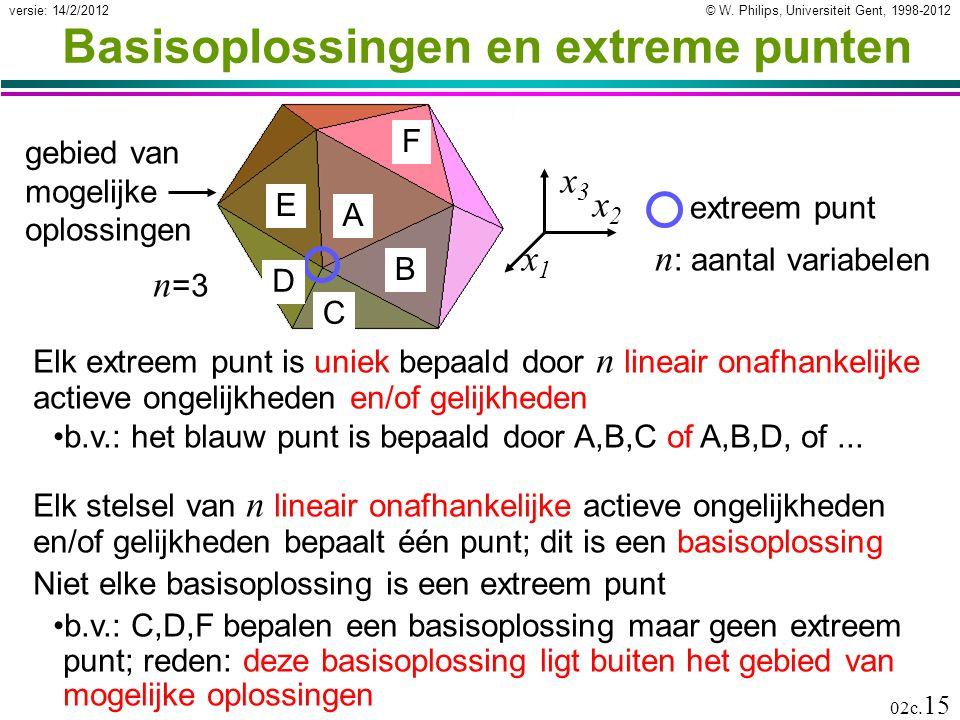 © W. Philips, Universiteit Gent, 1998-2012versie: 14/2/2012 02c. 15 Basisoplossingen en extreme punten Elk extreem punt is uniek bepaald door n lineai