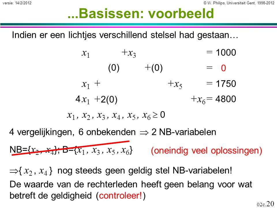 © W. Philips, Universiteit Gent, 1998-2012versie: 14/2/2012 02c. 20...Basissen: voorbeeld x 1 +x 3 = 1000 x 2 +x 4 = 0 x 1 +x 2 +x 5 = 1750 4 x 1 + 2