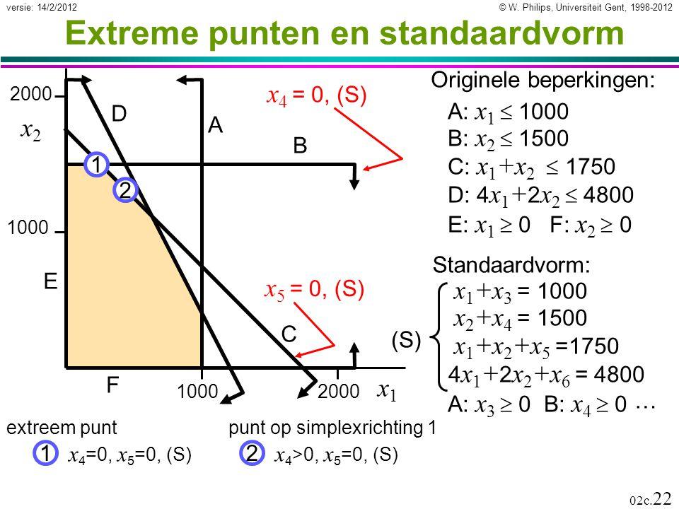 © W. Philips, Universiteit Gent, 1998-2012versie: 14/2/2012 02c. 22 Extreme punten en standaardvorm 1000 2000 10002000 A B C D E F x1x1 x2x2 A: x 3 