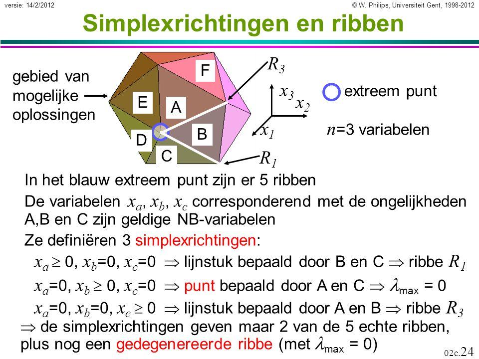 © W. Philips, Universiteit Gent, 1998-2012versie: 14/2/2012 02c. 24 Simplexrichtingen en ribben extreem punt A B C D E F n =3 variabelen gebied van mo