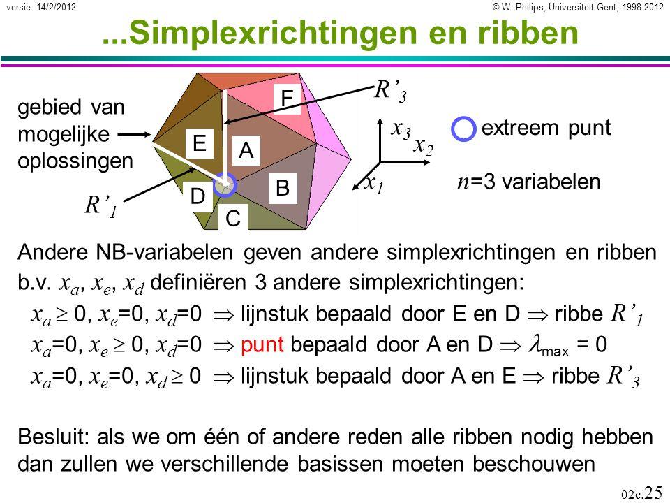 © W. Philips, Universiteit Gent, 1998-2012versie: 14/2/2012 02c. 25...Simplexrichtingen en ribben extreem punt A B C D E F n =3 variabelen gebied van