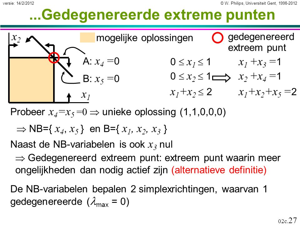 © W. Philips, Universiteit Gent, 1998-2012versie: 14/2/2012 02c. 27 mogelijke oplossingen...Gedegenereerde extreme punten Naast de NB-variabelen is oo