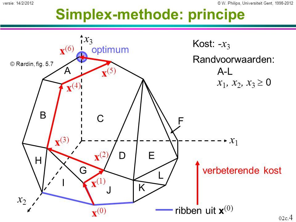 © W. Philips, Universiteit Gent, 1998-2012versie: 14/2/2012 02c. 4 optimum Simplex-methode: principe A B C x1x1 x3x3 x2x2 DE F G H I J K L Kost: -x 3