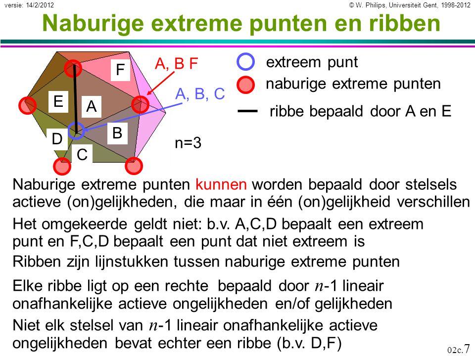 © W. Philips, Universiteit Gent, 1998-2012versie: 14/2/2012 02c. 7 Naburige extreme punten en ribben Elke ribbe ligt op een rechte bepaald door n -1 l