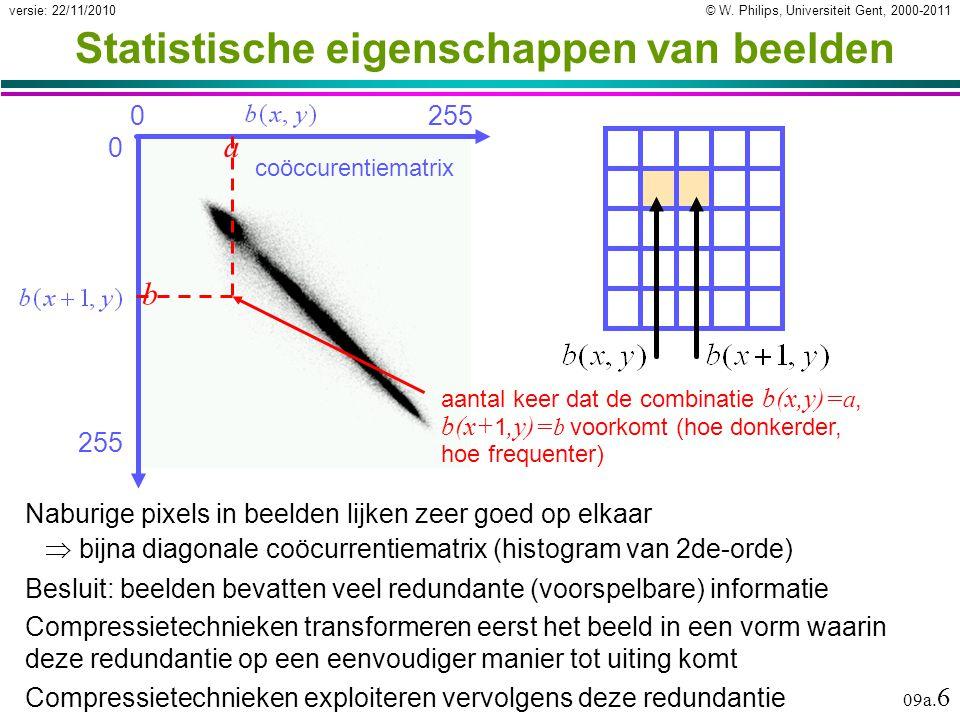 © W. Philips, Universiteit Gent, 2000-2011versie: 22/11/2010 09a. 6 coöccurentiematrix Statistische eigenschappen van beelden Naburige pixels in beeld
