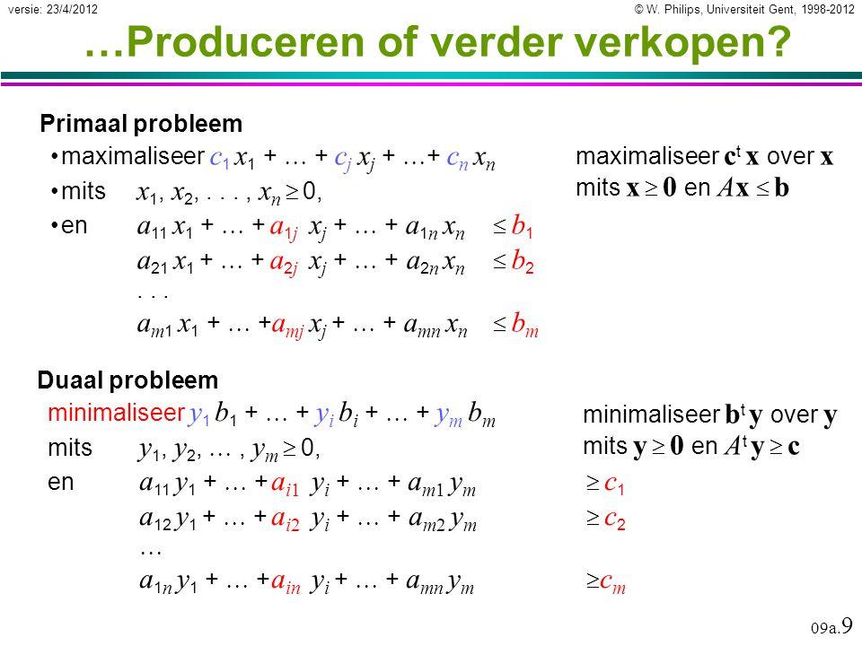 © W. Philips, Universiteit Gent, 1998-2012versie: 23/4/2012 09a. 9 …Produceren of verder verkopen? Duaal probleem minimaliseer y 1 b 1 +  + y i b i +