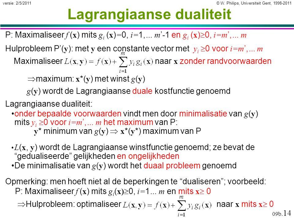 © W. Philips, Universiteit Gent, 1998-2011versie: 2/5/2011 09b. 14 Lagrangiaanse dualiteit: onder bepaalde voorwaarden vindt men door minimalisatie va
