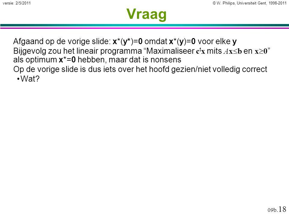 © W. Philips, Universiteit Gent, 1998-2011versie: 2/5/2011 09b. 18 Vraag Afgaand op de vorige slide: x*(y*)=0 omdat x*(y)=0 voor elke y Bijgevolg zou