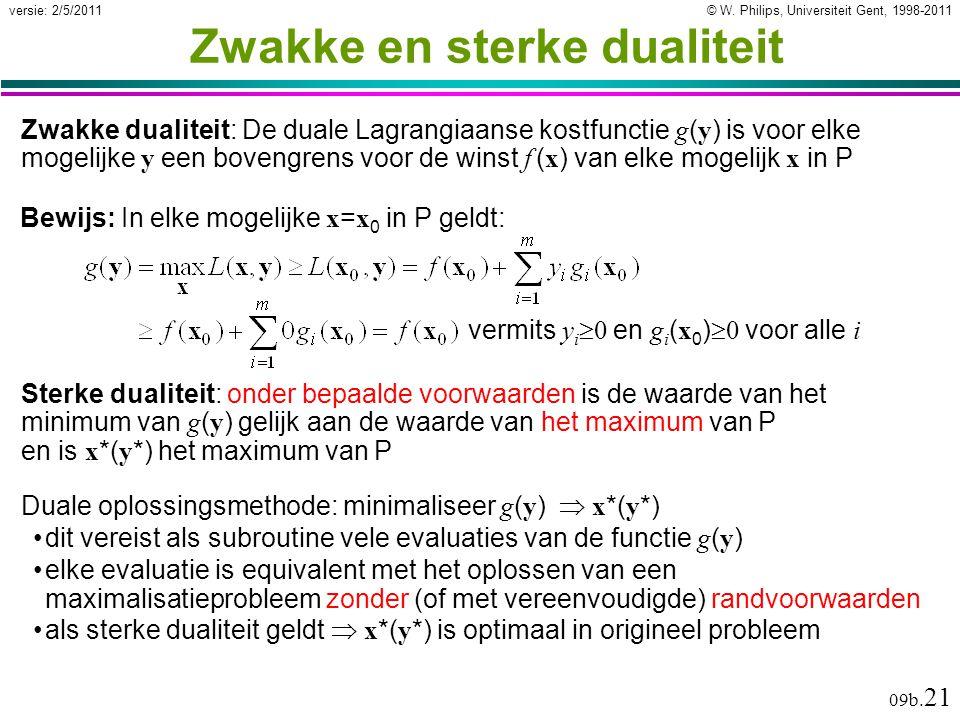 © W. Philips, Universiteit Gent, 1998-2011versie: 2/5/2011 09b. 21 Zwakke en sterke dualiteit Zwakke dualiteit: De duale Lagrangiaanse kostfunctie g (