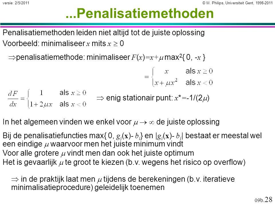 © W. Philips, Universiteit Gent, 1998-2011versie: 2/5/2011 09b. 28...Penalisatiemethoden Penalisatiemethoden leiden niet altijd tot de juiste oplossin
