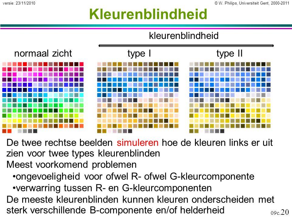© W. Philips, Universiteit Gent, 2000-2011versie: 23/11/2010 09c. 20 Kleurenblindheid De twee rechtse beelden simuleren hoe de kleuren links er uit zi