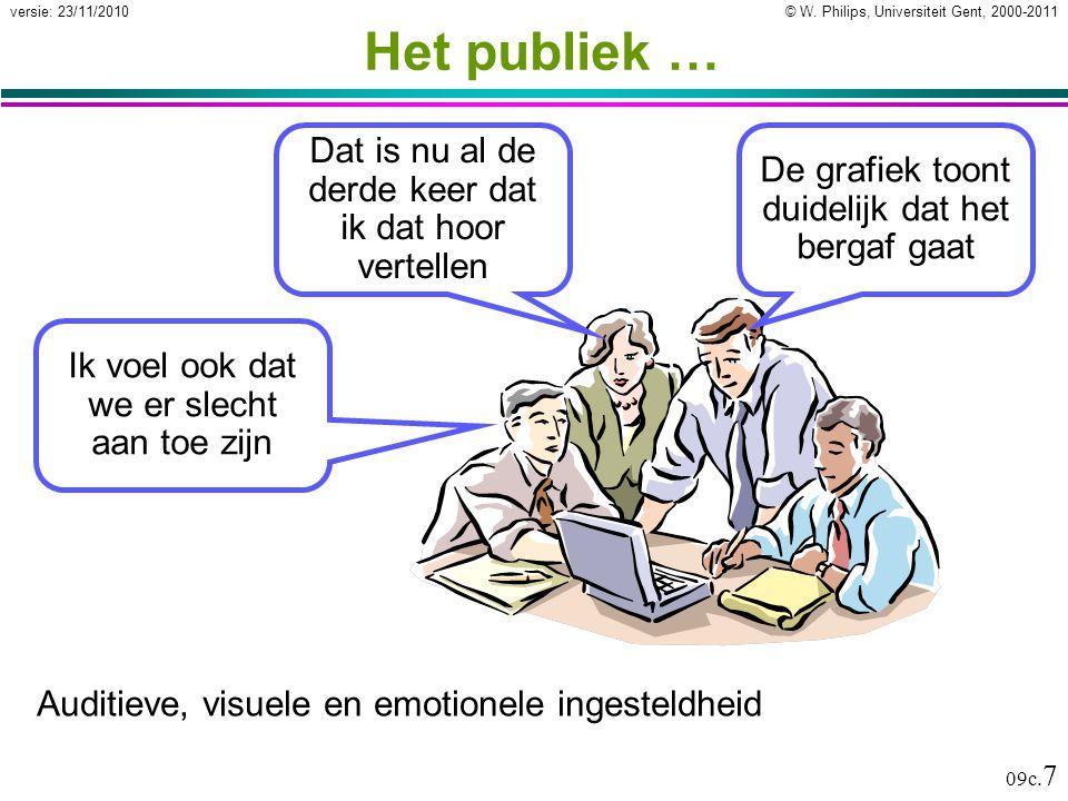 © W. Philips, Universiteit Gent, 2000-2011versie: 23/11/2010 09c. 7 Het publiek … Auditieve, visuele en emotionele ingesteldheid De grafiek toont duid