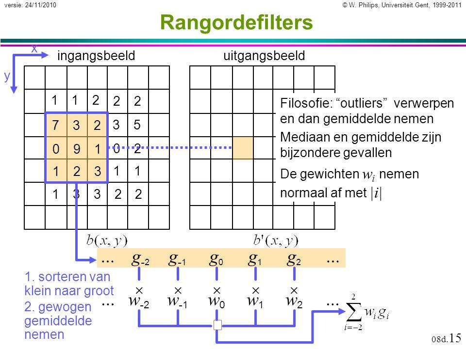 © W. Philips, Universiteit Gent, 1999-2011versie: 24/11/2010 08d. 15 ingangsbeelduitgangsbeeld 35 02 11 112 22 13322 x y 1. sorteren van klein naar gr