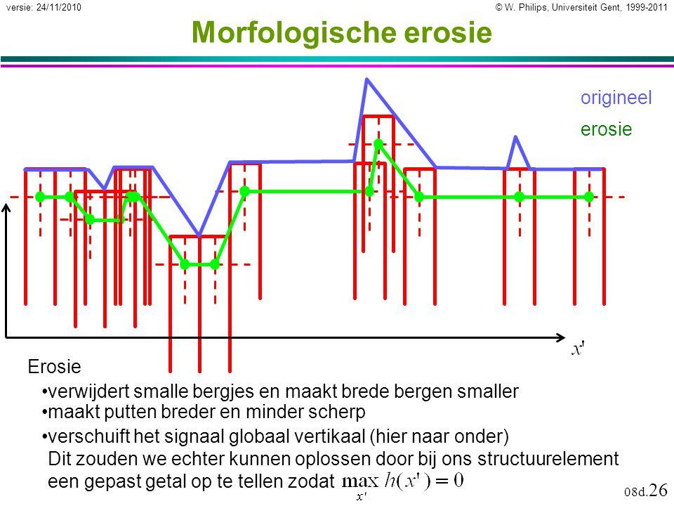 © W. Philips, Universiteit Gent, 1999-2011versie: 24/11/2010 08d. 26 Morfologische erosie maakt putten breder en minder scherp verschuift het signaal