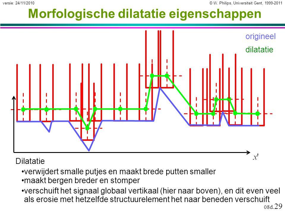 © W. Philips, Universiteit Gent, 1999-2011versie: 24/11/2010 08d. 29 Morfologische dilatatie eigenschappen maakt bergen breder en stomper verschuift h