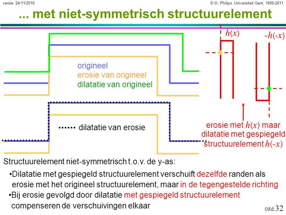 © W. Philips, Universiteit Gent, 1999-2011versie: 24/11/2010 08d. 32... met niet-symmetrisch structuurelement Structuurelement niet-symmetrisch t.o.v.