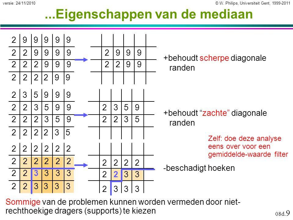 © W. Philips, Universiteit Gent, 1999-2011versie: 24/11/2010 08d. 9...Eigenschappen van de mediaan +behoudt scherpe diagonale randen 299 229 222 999 9