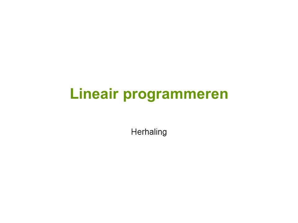 Lineair programmeren Herhaling
