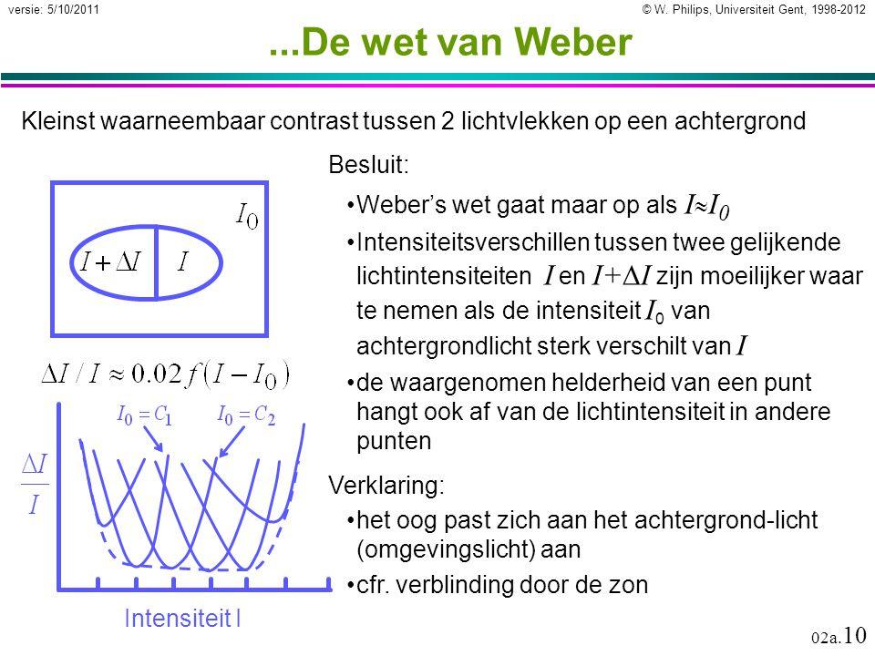 © W. Philips, Universiteit Gent, 1998-2012versie: 5/10/2011 02a. 10...De wet van Weber Besluit: Weber's wet gaat maar op als I  I 0 Kleinst waarneemb