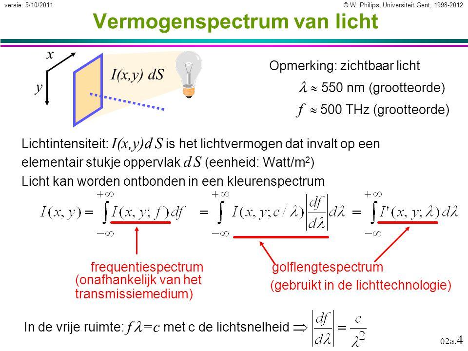 © W. Philips, Universiteit Gent, 1998-2012versie: 5/10/2011 02a. 4 Vermogenspectrum van licht Lichtintensiteit: I(x,y)d S is het lichtvermogen dat inv
