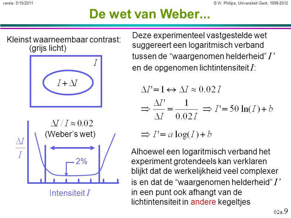 © W. Philips, Universiteit Gent, 1998-2012versie: 5/10/2011 02a. 9 Kleinst waarneembaar contrast: De wet van Weber... Deze experimenteel vastgestelde