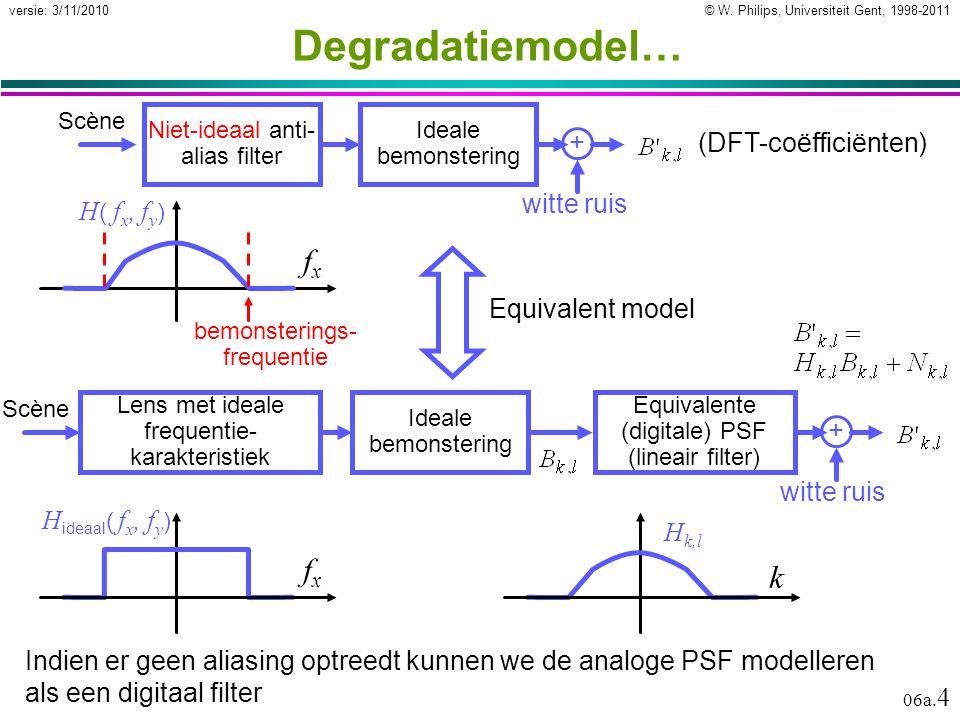 © W. Philips, Universiteit Gent, 1998-2011versie: 3/11/2010 06a. 4 Degradatiemodel… Indien er geen aliasing optreedt kunnen we de analoge PSF modeller