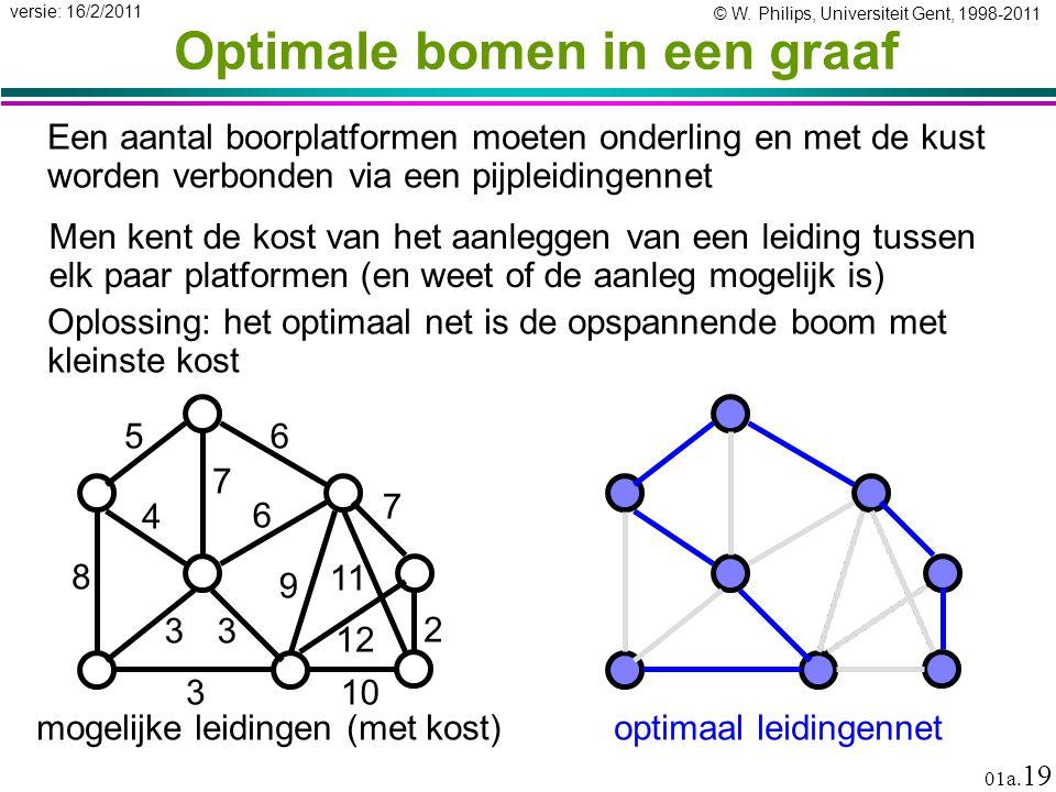 © W. Philips, Universiteit Gent, 1998-2011 versie: 16/2/2011 01a. 19 mogelijke leidingen (met kost) 56 7 4 8 33 310 12 11 2 7 6 9 Optimale bomen in ee