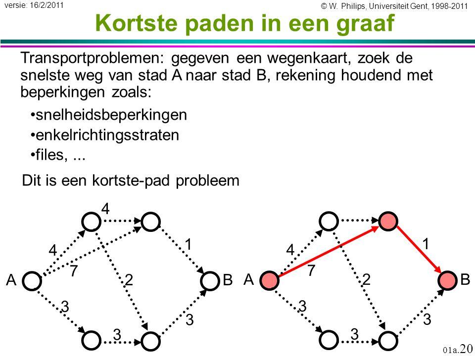 © W. Philips, Universiteit Gent, 1998-2011 versie: 16/2/2011 01a. 20 Kortste paden in een graaf Transportproblemen: gegeven een wegenkaart, zoek de sn