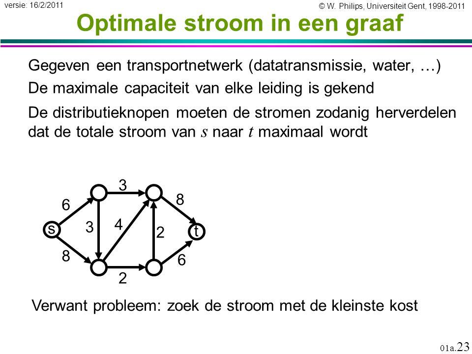 © W. Philips, Universiteit Gent, 1998-2011 versie: 16/2/2011 01a. 23 Optimale stroom in een graaf Gegeven een transportnetwerk (datatransmissie, water
