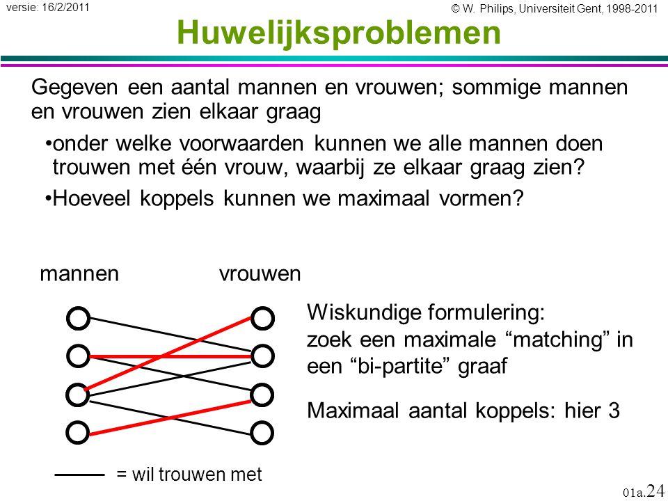 © W. Philips, Universiteit Gent, 1998-2011 versie: 16/2/2011 01a. 24 Huwelijksproblemen Gegeven een aantal mannen en vrouwen; sommige mannen en vrouwe