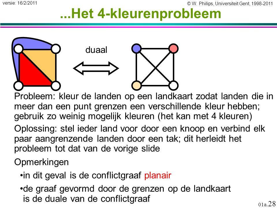 © W. Philips, Universiteit Gent, 1998-2011 versie: 16/2/2011 01a. 28...Het 4-kleurenprobleem Probleem: kleur de landen op een landkaart zodat landen d