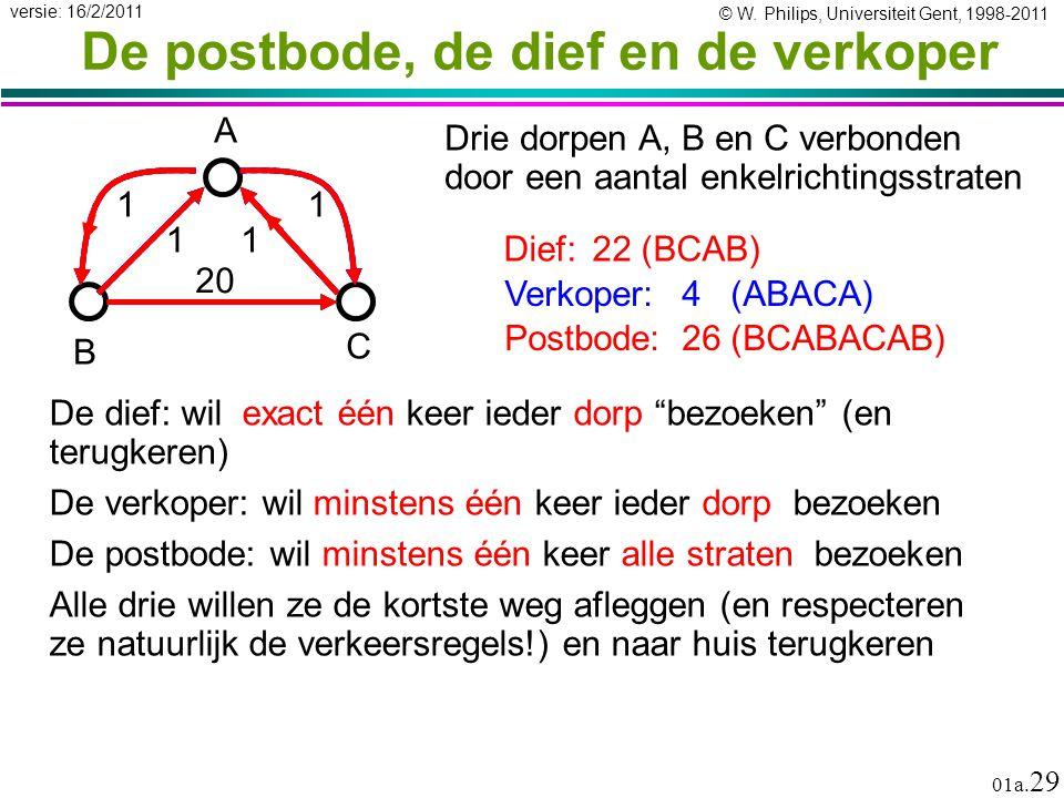 © W. Philips, Universiteit Gent, 1998-2011 versie: 16/2/2011 01a. 29 20 11 11 A B C Drie dorpen A, B en C verbonden door een aantal enkelrichtingsstra