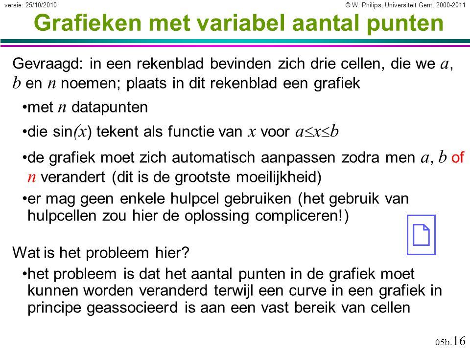 © W. Philips, Universiteit Gent, 2000-2011versie: 25/10/2010 05b.
