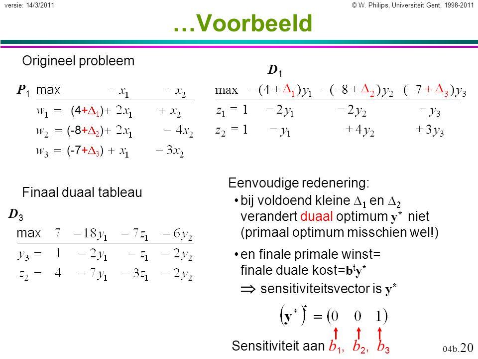 © W. Philips, Universiteit Gent, 1998-2011versie: 14/3/2011 04b. 20 …Voorbeeld Origineel probleem P1P1 (-7+   ) (-8+   ) (4+   ) Sensitiviteit a