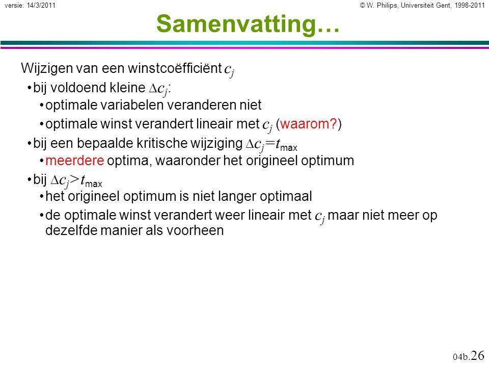 © W. Philips, Universiteit Gent, 1998-2011versie: 14/3/2011 04b. 26 Samenvatting… Wijzigen van een winstcoëfficiënt c j bij voldoend kleine  c j : op