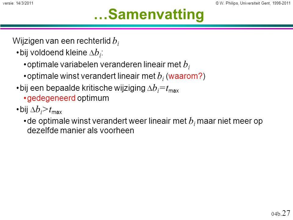 © W. Philips, Universiteit Gent, 1998-2011versie: 14/3/2011 04b. 27 …Samenvatting Wijzigen van een rechterlid b i bij voldoend kleine  b i : optimale