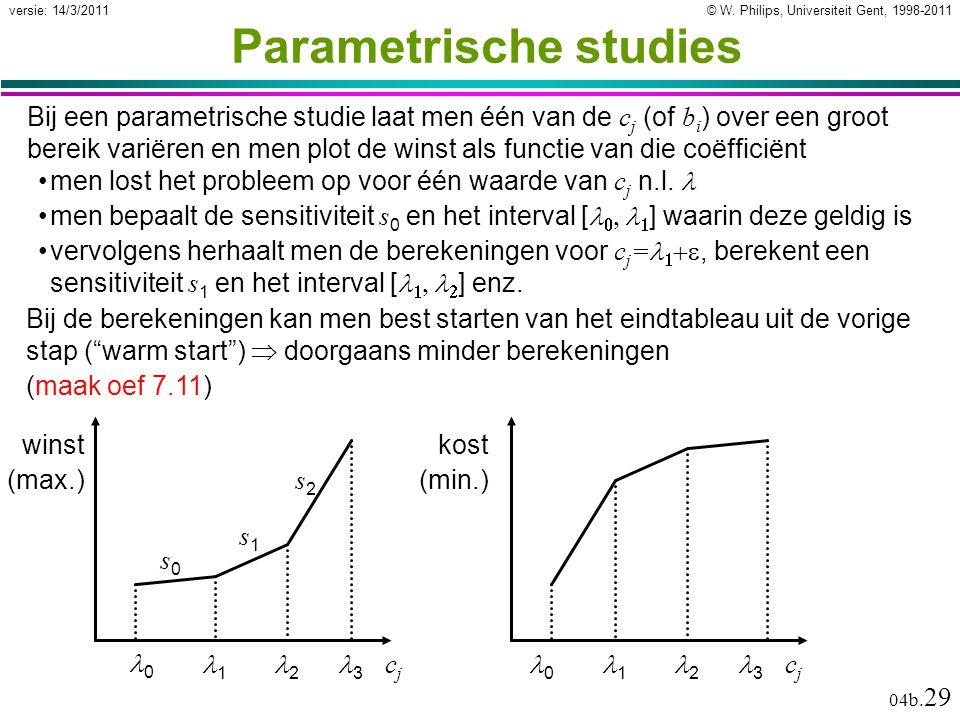 © W. Philips, Universiteit Gent, 1998-2011versie: 14/3/2011 04b. 29 Parametrische studies Bij een parametrische studie laat men één van de c j (of b i