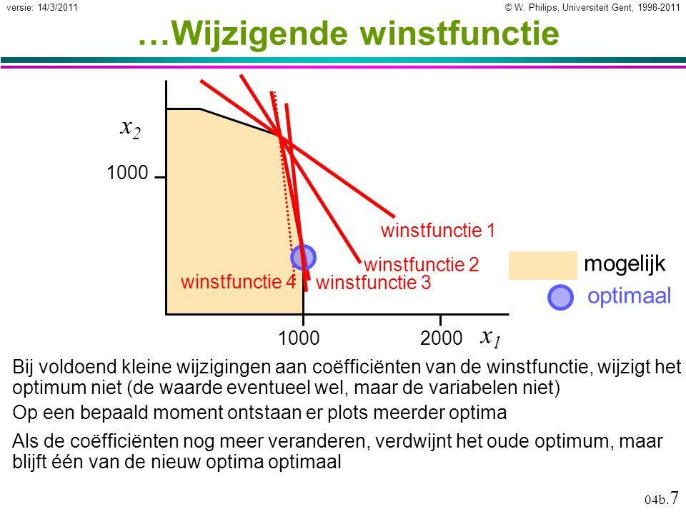 © W. Philips, Universiteit Gent, 1998-2011versie: 14/3/2011 04b. 7 mogelijk …Wijzigende winstfunctie Bij voldoend kleine wijzigingen aan coëfficiënten