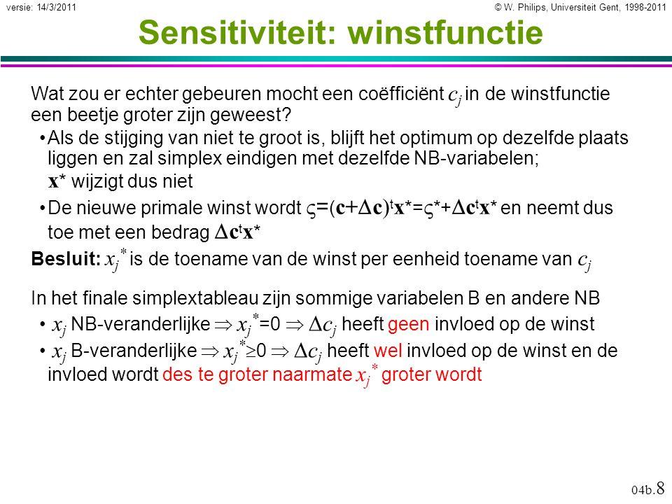 © W. Philips, Universiteit Gent, 1998-2011versie: 14/3/2011 04b. 8 Sensitiviteit: winstfunctie Wat zou er echter gebeuren mocht een coëfficiënt c j in