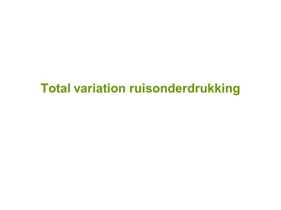 Total variation ruisonderdrukking