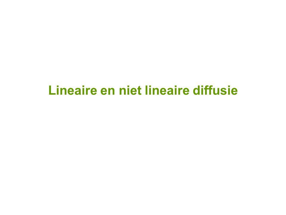 Lineaire en niet lineaire diffusie