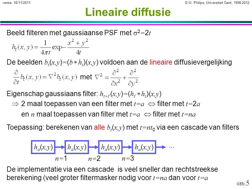 © W. Philips, Universiteit Gent, 1998-2012versie: 16/11/2011 08b.