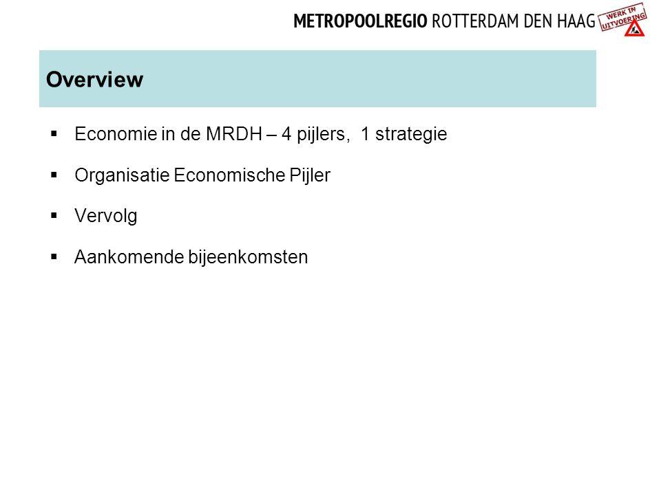 Overview  Economie in de MRDH – 4 pijlers, 1 strategie  Organisatie Economische Pijler  Vervolg  Aankomende bijeenkomsten