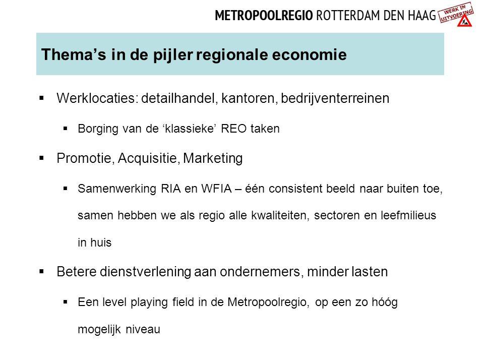 Thema's in de pijler regionale economie  Werklocaties: detailhandel, kantoren, bedrijventerreinen  Borging van de 'klassieke' REO taken  Promotie,