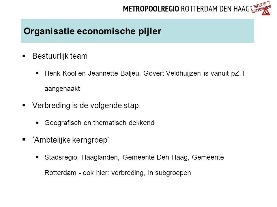 Organisatie economische pijler  Bestuurlijk team  Henk Kool en Jeannette Baljeu, Govert Veldhuijzen is vanuit pZH aangehaakt  Verbreding is de volg