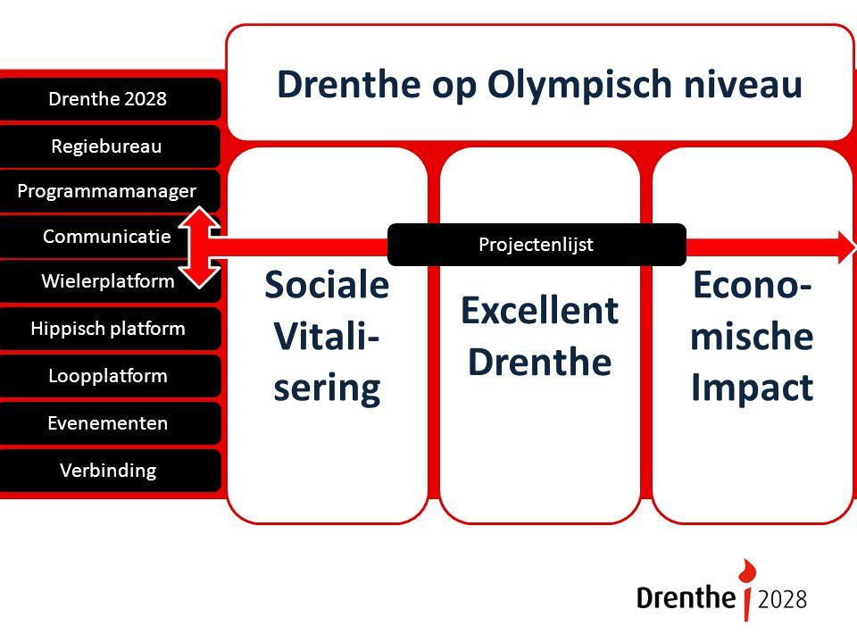 Drenthe op Olympisch niveau Sociale Vitali- sering Excellent Drenthe Econo- mische Impact Drenthe 2028 Regiebureau Programmamanager Communicatie Wielerplatform Hippisch platform Verbinding Evenementen Loopplatform Projectenlijst