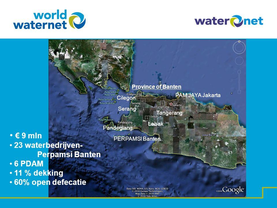 Cilegon Serang PAM JAYA Jakarta Tangerang Lebak Pandeglang PERPAMSI Banten Province of Banten € 9 mln 23 waterbedrijven- Perpamsi Banten 6 PDAM 11 % d