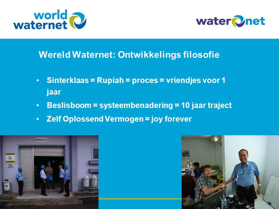 4/0 Wereld Waternet: Ontwikkelings filosofie Sinterklaas = Rupiah = proces = vriendjes voor 1 jaar Beslisboom = systeembenadering = 10 jaar traject Ze