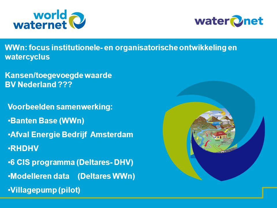 WWn: focus institutionele- en organisatorische ontwikkeling en watercyclus Kansen/toegevoegde waarde BV Nederland ??? Voorbeelden samenwerking: Banten