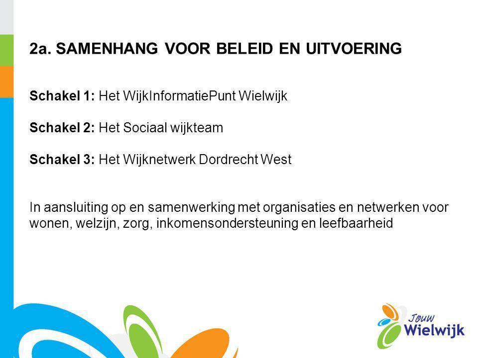2a. SAMENHANG VOOR BELEID EN UITVOERING Schakel 1: Het WijkInformatiePunt Wielwijk Schakel 2: Het Sociaal wijkteam Schakel 3: Het Wijknetwerk Dordrech